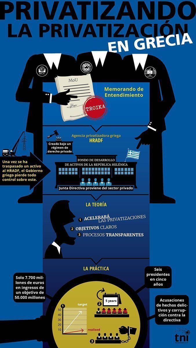 Infografía de TNI.