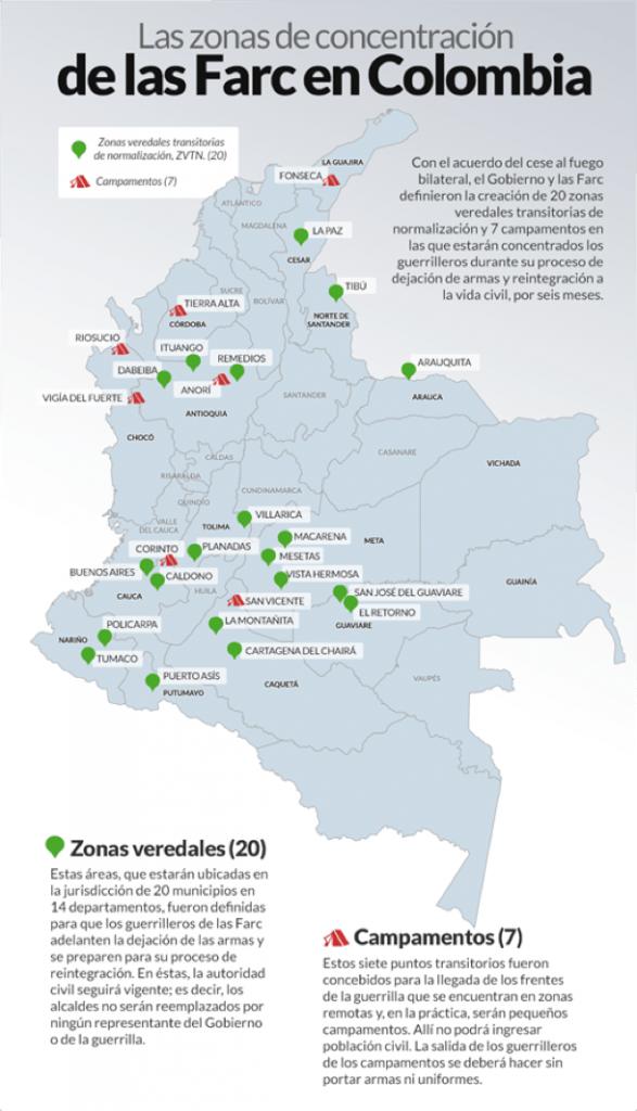 Fuente: El País (Colombia) a partir de información del Ministerio de Defensa Colombiano