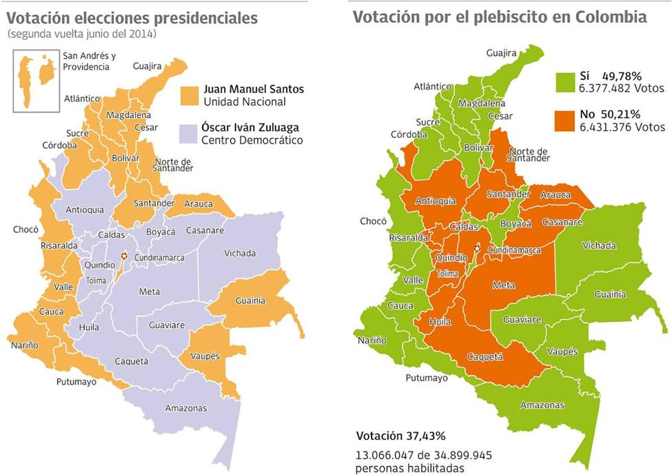 Fuente: El País (Colombia)